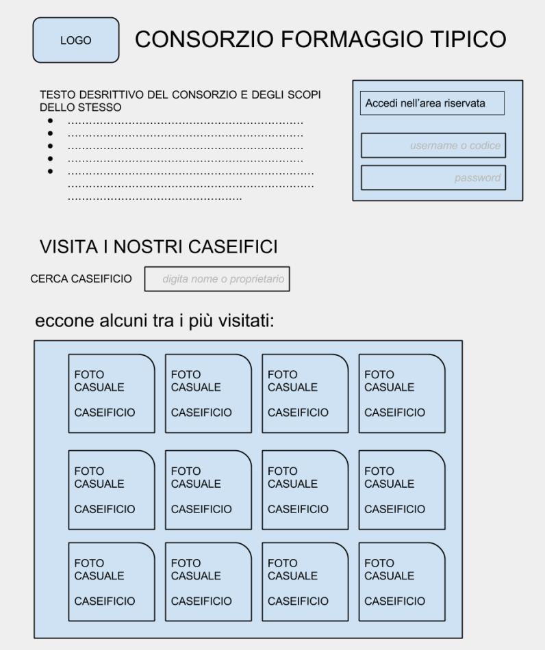 Progetto Home page
