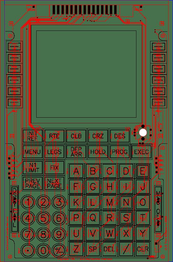 External instrument displays