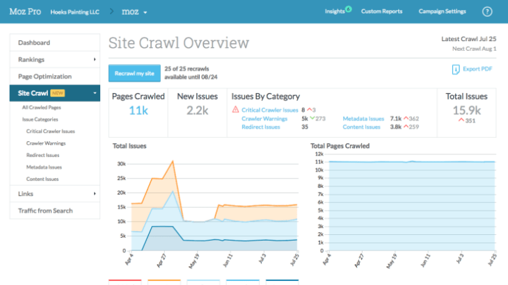 moz site analysis tool