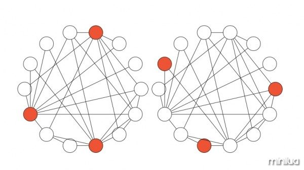 estudo-redes-sociais