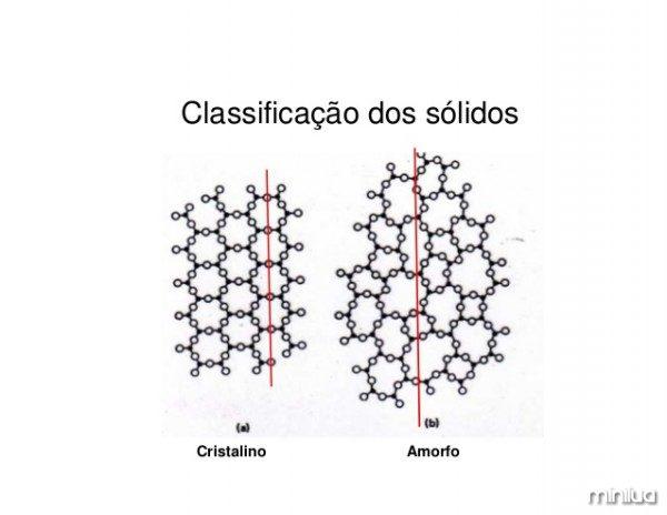 estruturas-cristalinas-e-defeitos-4-638