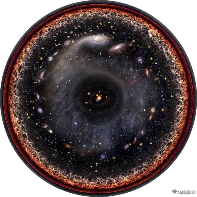 universo observável