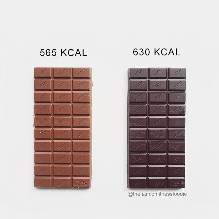 Saudável-insalubre-alimentos-calorias-camparison-lucy-mountain-45