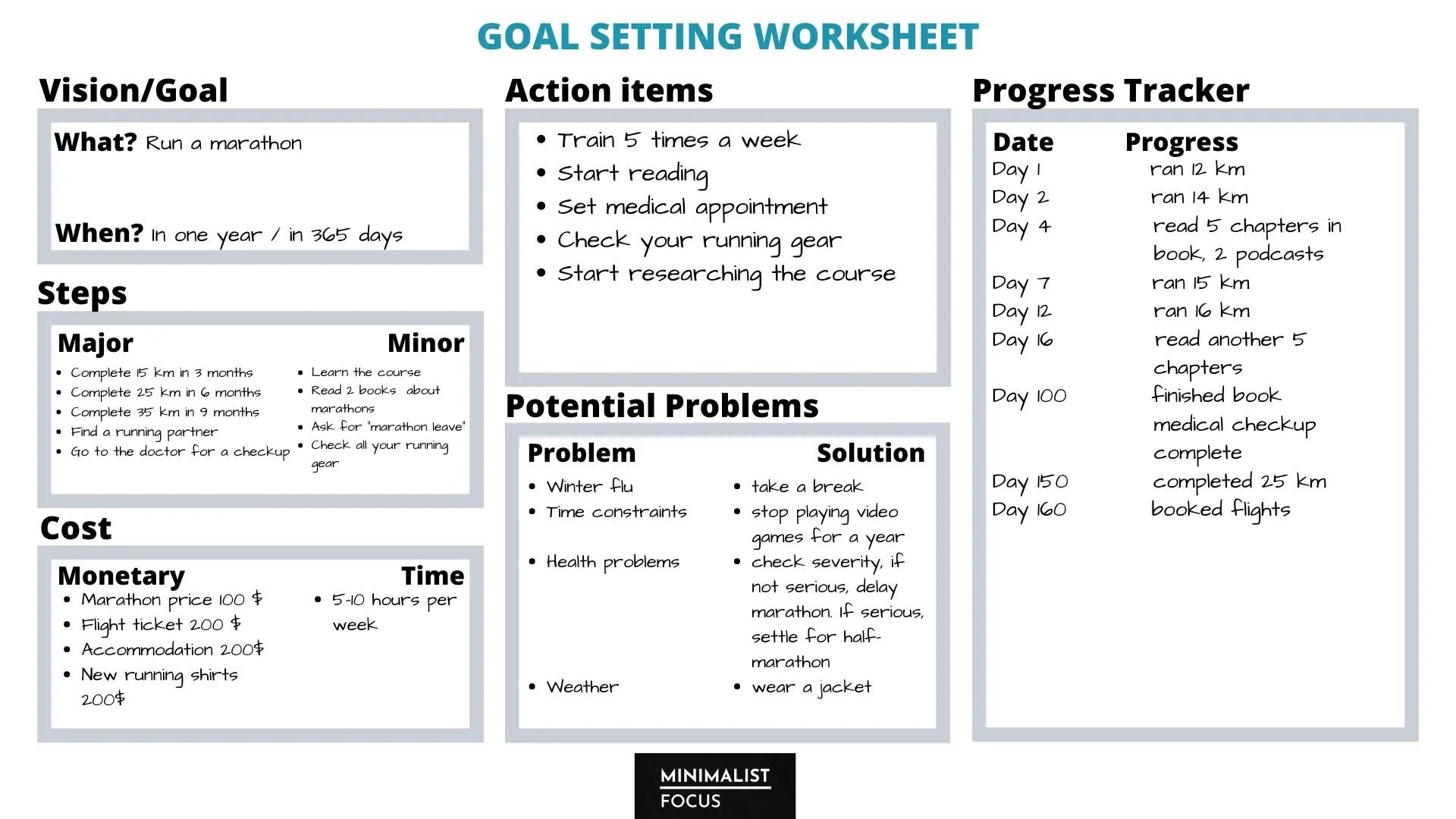 The Ultimate Goal Setting Worksheet