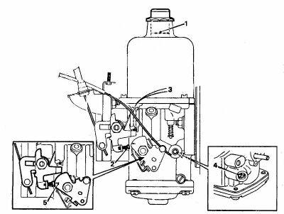 The Miniman: Le carburateur.