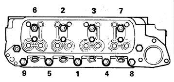 The Miniman: Le moteur.
