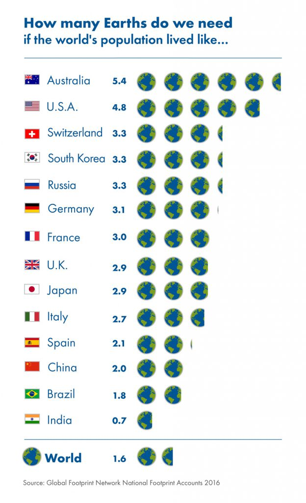 How-many-planets-v3-900