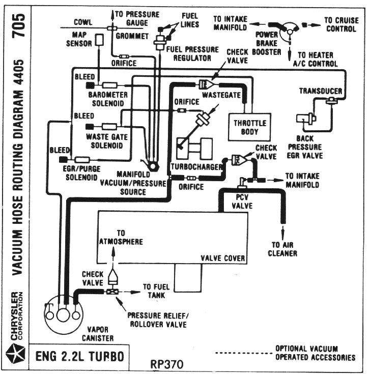 87 csx vacuum diagram?