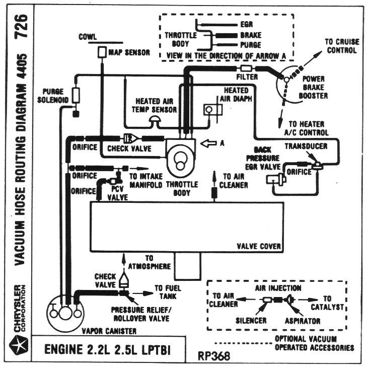 vacuum hose routing diagram plymouth