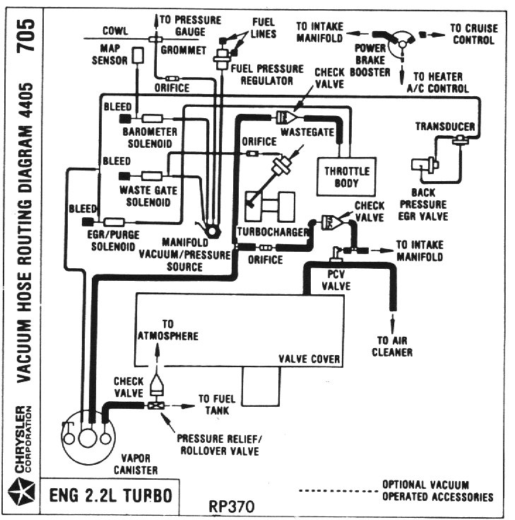 Pt Cruiser Vacuum Line Diagram, Pt, Free Engine Image For
