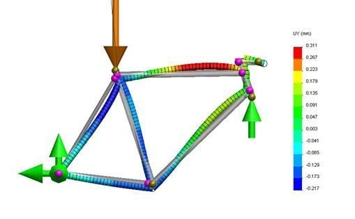 vertical-compliance-bicycle