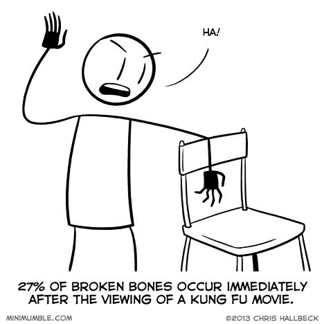 Minimumble - #280