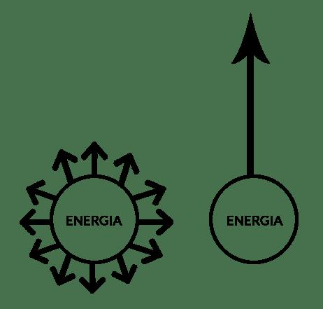 Essencialismo significa escolher