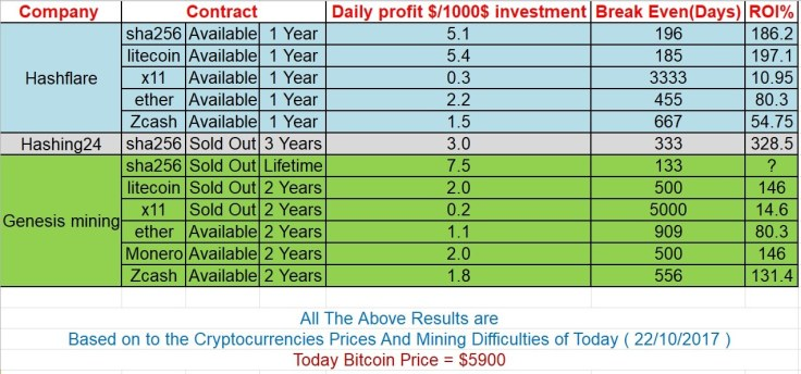 cloud mining profitability report 1.jpeg