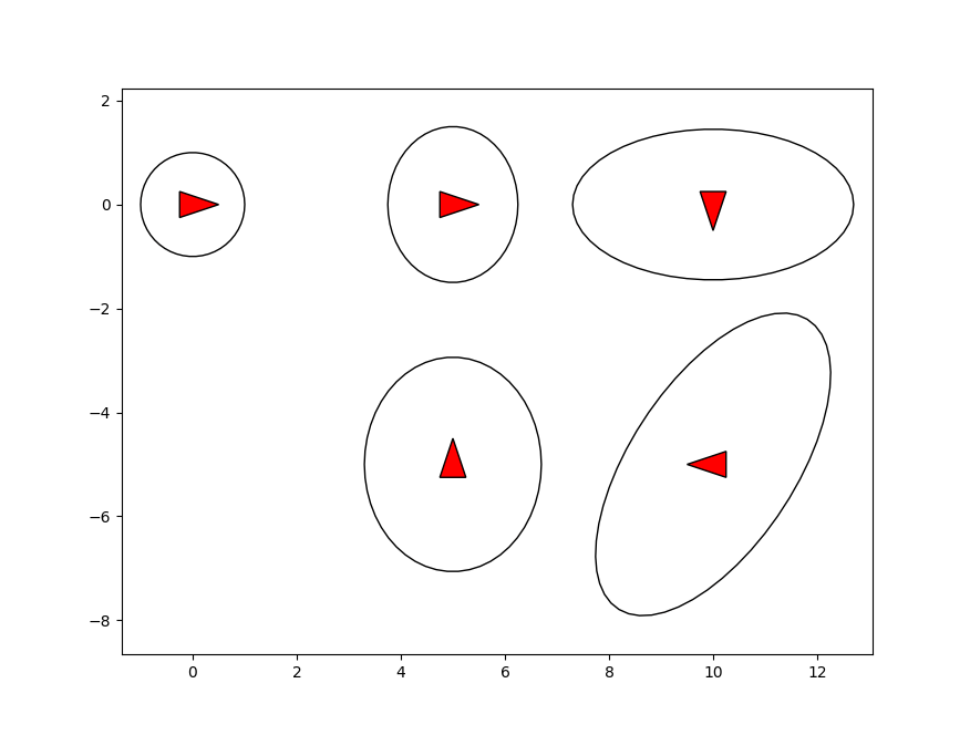 Simple 2D Pose Graph Example — miniSAM 0.1 documentation
