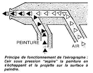 L'aérographe page 1