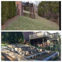 backyard renovation   Being Changed from the Inside Out