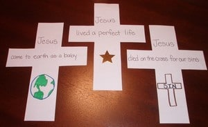 101 Easter Resources Ideas Lessons Crafts Printables