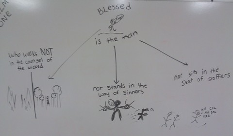 Sketching Bible Memory Verses: Art Craft Activity for Kids