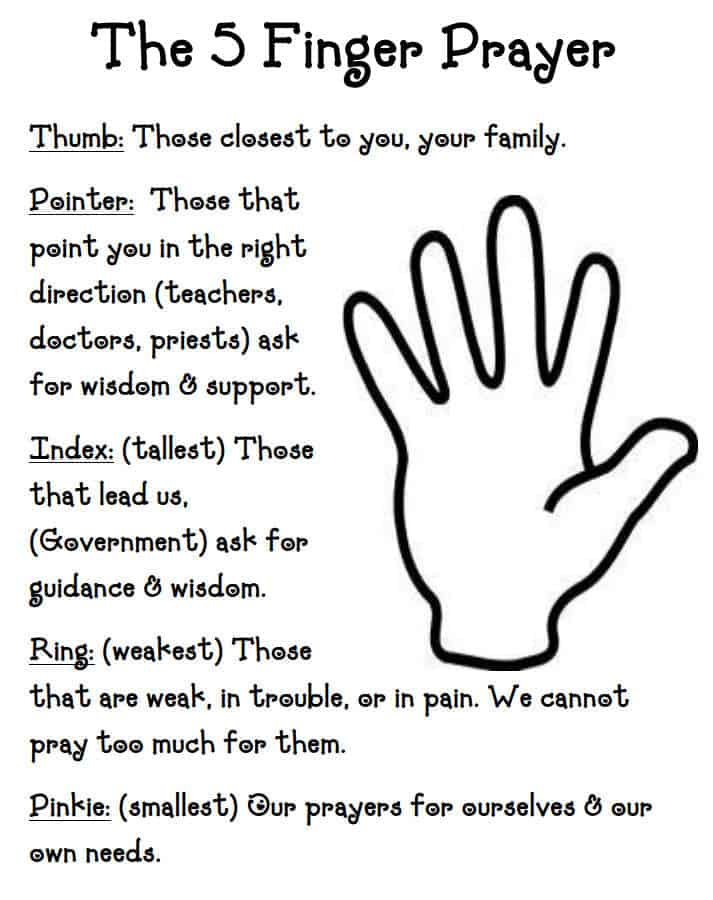 Five Finger Prayer for Children (Easy Print PDF) Ministry-To-Children