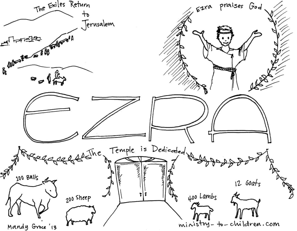 Book Of Ezra Bible Coloring Page