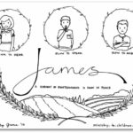 Tame that Tongue! (James 3:1-12) Lesson for Kids