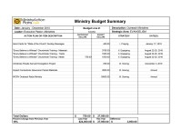 Church Budget Worksheet Photos - Getadating