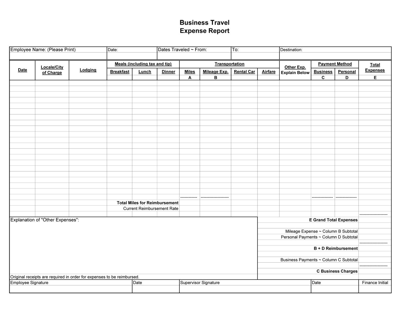 Financial Forms