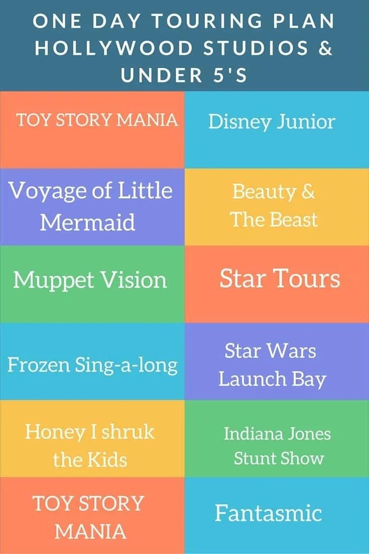 One Day Hollywood Studios Touring Plan for Under 5's at Walt Disney World Orlando Florida.