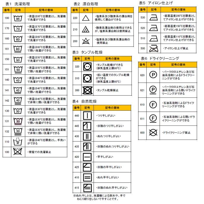 sentakuhyouji