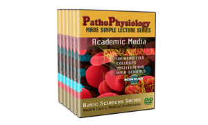 Pathophysiology DVDs