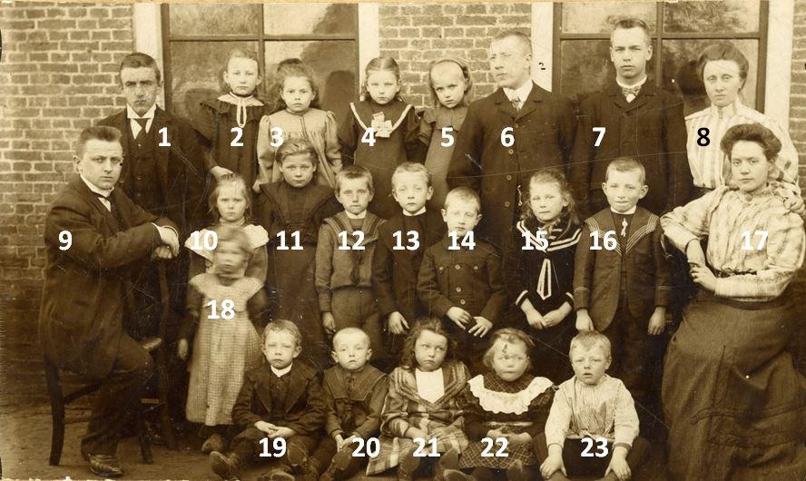CLS-Omstreeks 1906-nummers