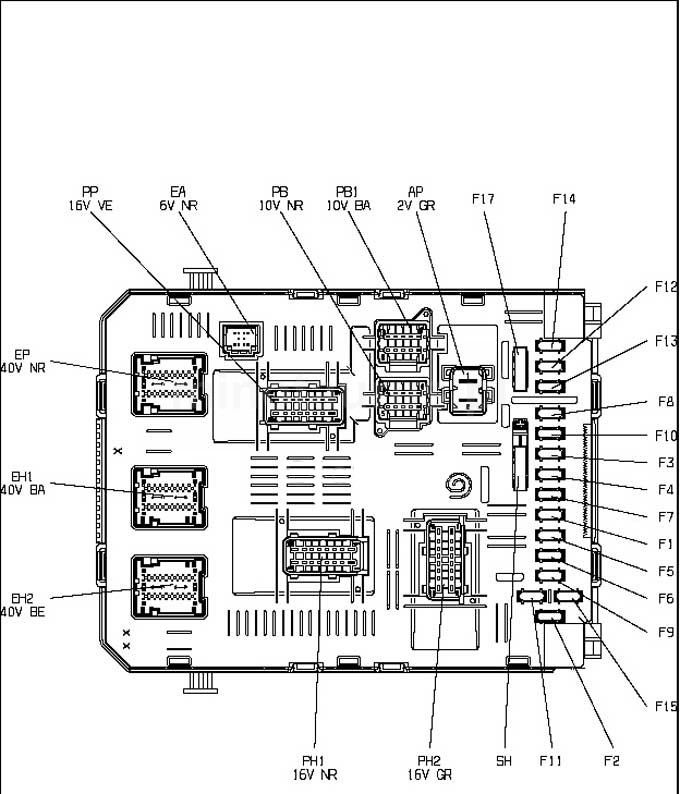 citroen xsara 1 4 fuse box layout