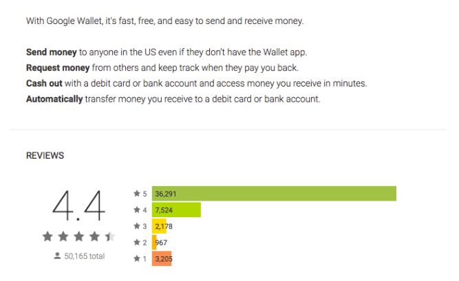 Google Wallet Review