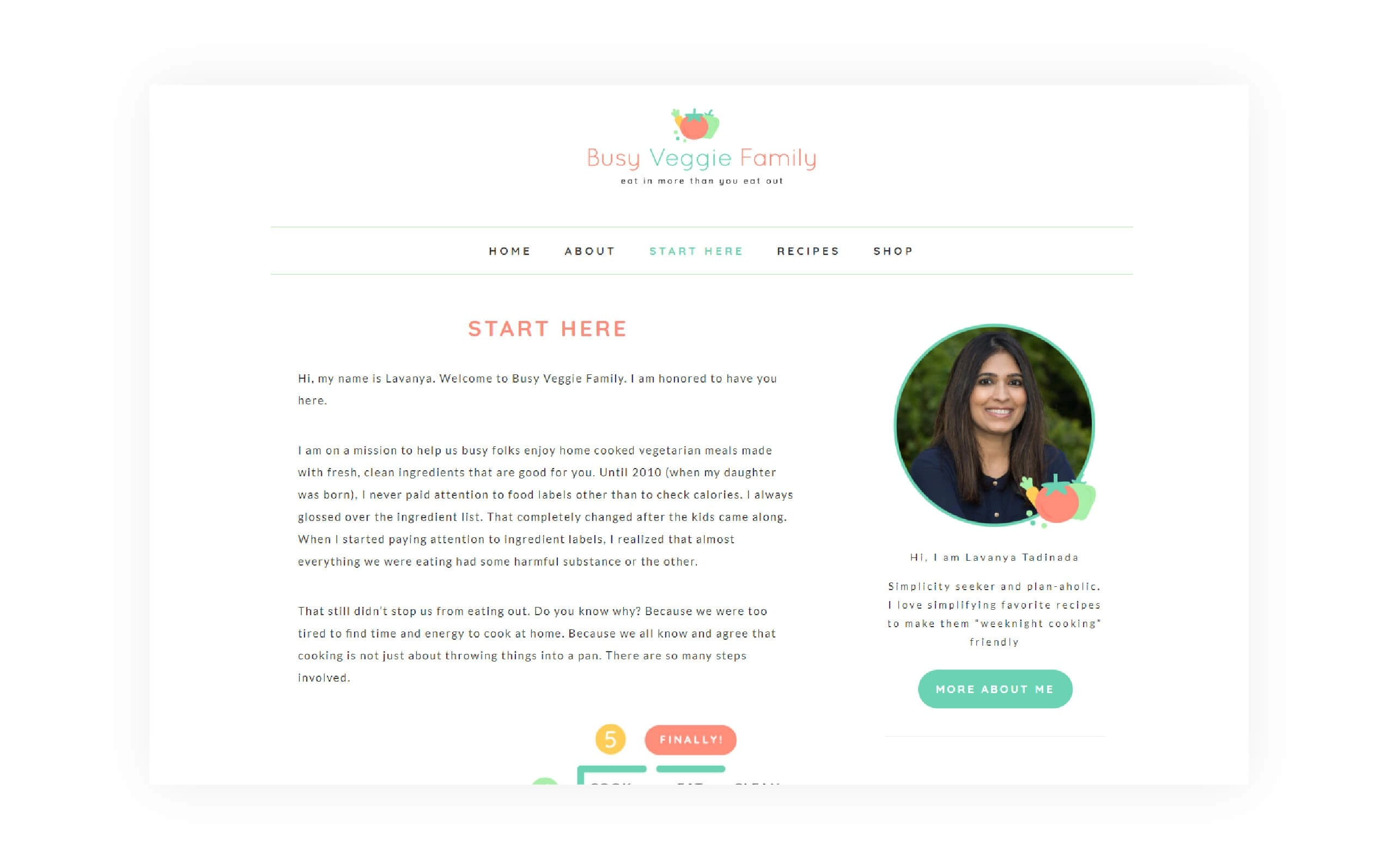 Busy Veggie Family - Start Here Page - MintSwift