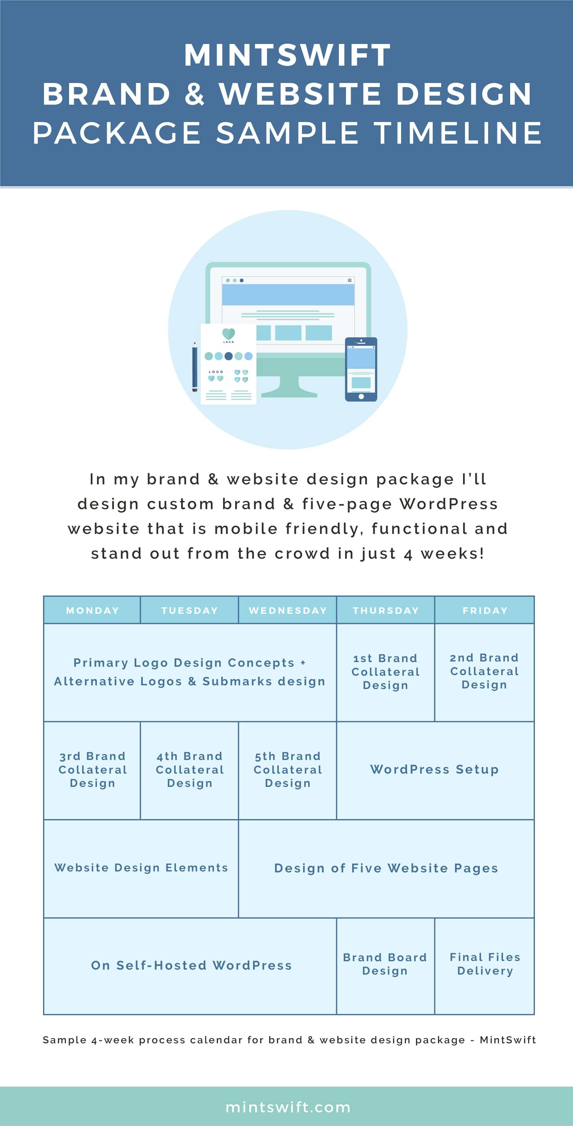 How I Design Brand Website in 4 Weeks An Inside Look at Brand – Sample Calendar Timeline