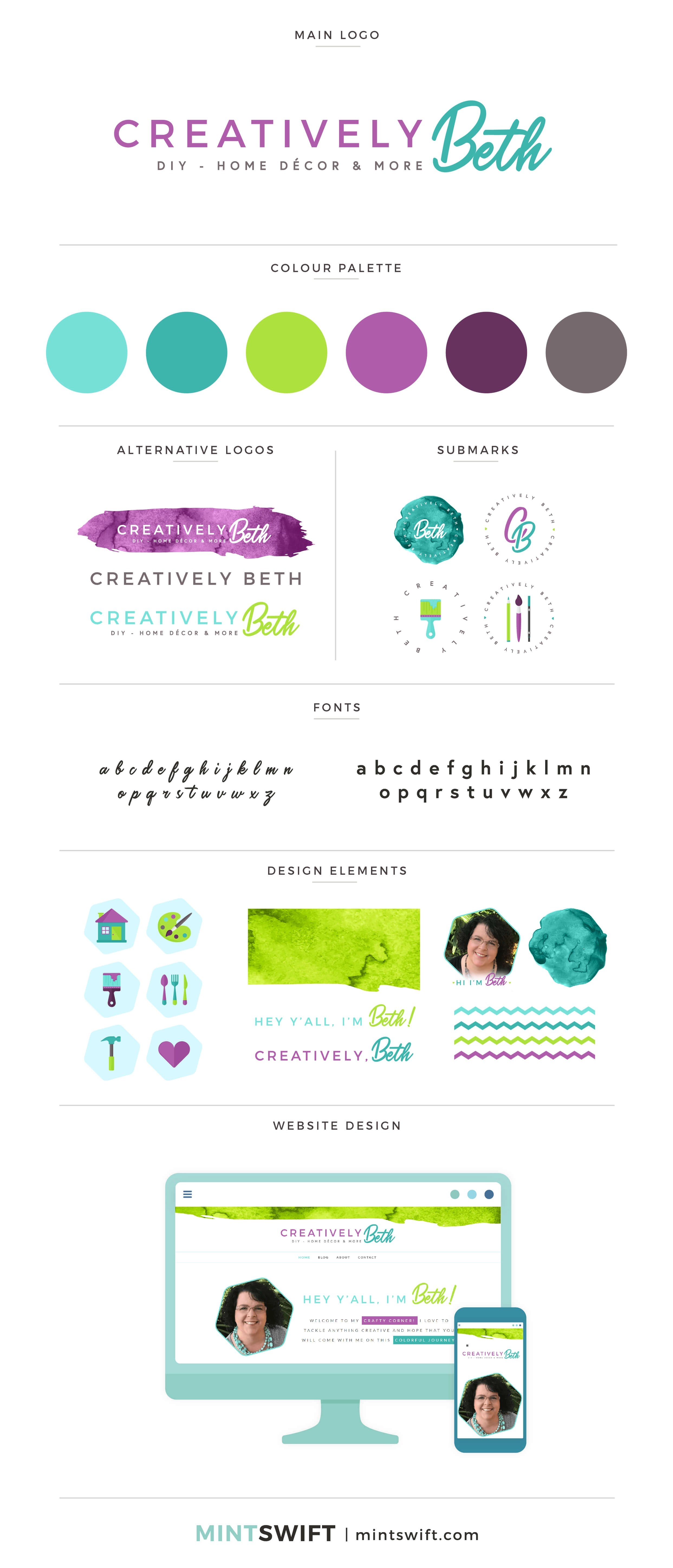 Creatively Beth - Brand Board - Brand & Website - MintSwift
