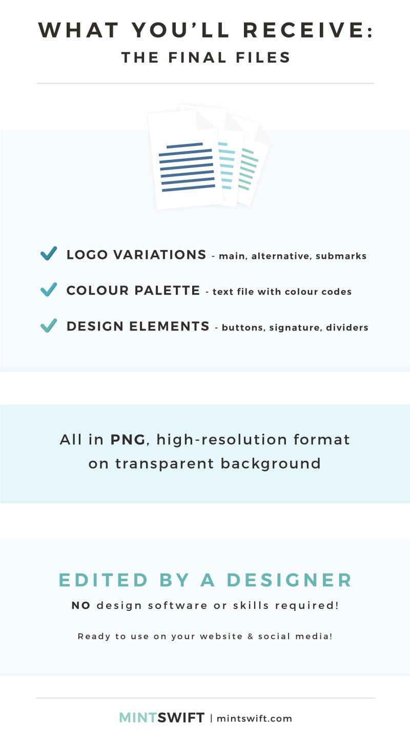 Premade Branding Kits - What you'll receive - the final files - MintSwift Shop