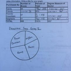 Sequence Diagram For Payroll Management System Wiring 1997 Dodge Ram 2500 Uml Online Exam Java Class