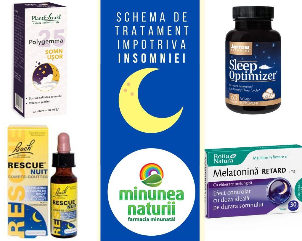 schema tratament insomnie