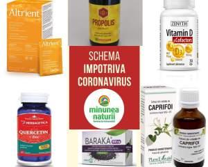 Tratament natural COVID