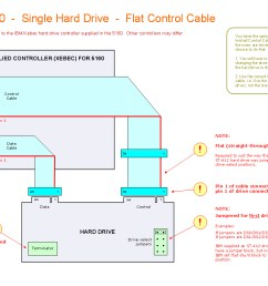 click here to see a cabling diagram for dual drive configuration two hard drives will require an upgraded psu one that is able  [ 1199 x 855 Pixel ]