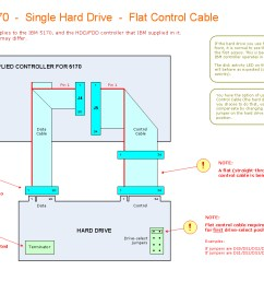 click here to see a hard drive cabling diagram  [ 1143 x 851 Pixel ]