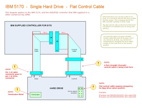 small resolution of click here to see a hard drive cabling diagram