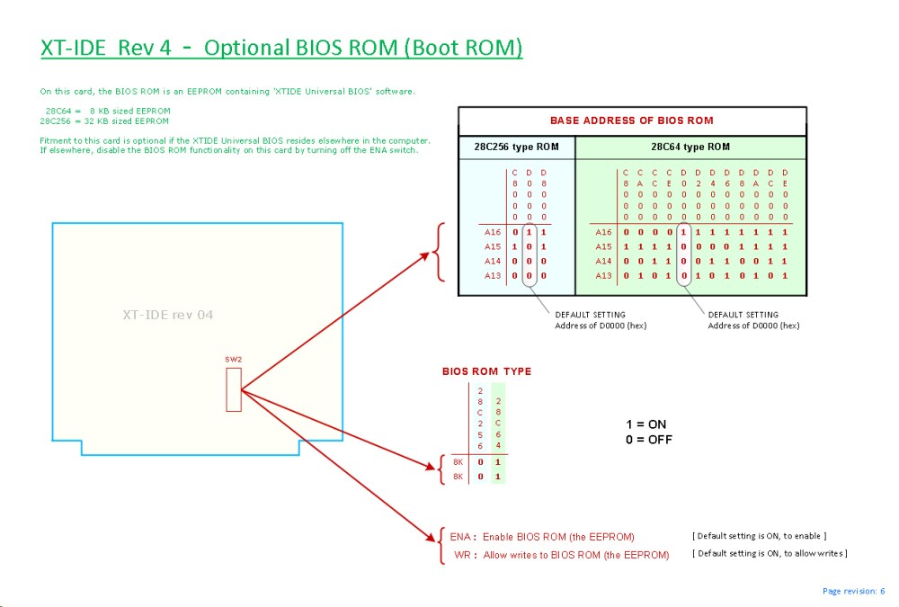medium resolution of a diagram for the xt slot 8 functionality is at here