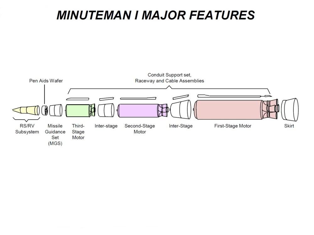 medium resolution of solid fuel rocket boosters rocket booster diagram