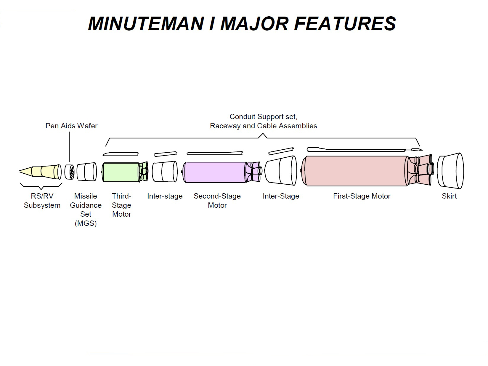 hight resolution of solid fuel rocket boosters rocket booster diagram