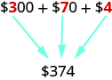 """An image of """"$300 + $70 +$4"""" where the """"3"""" in """"$300"""", the """"7"""" in """"$70"""", and the """"4"""" in """"$4"""" are all in red instead of black like the rest of the expression. Below this expression there is the value """"$374"""". An arrow points from the red """"3"""" in the expression to the """"3"""" in """"$374"""", an arrow points to the red """"7"""" in the expression to the """"7"""" in """"$374"""", and an arrow points from the red """"4"""" in the expression to the """"4"""" in """"$374""""."""
