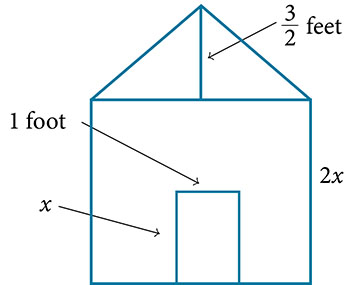 Sketch of a house formed by a square and a triangle based on the top of the square. A rectangle is placed at the bottom center of the square to mark a doorway. The height of the door is labeled: x and the width of the door is labeled: 1 foot. The side of the square is labeled: 2x. The height of the triangle is labeled: 3/2 feet.