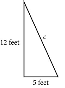 A right triangle with a base of 5 feet, a height of 12 feet, and a hypotenuse labeled c.